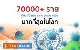ผู้ติดเชื้อ โควิดกว่า 70000+ ราย ในวันเดียวที่อินเดีย